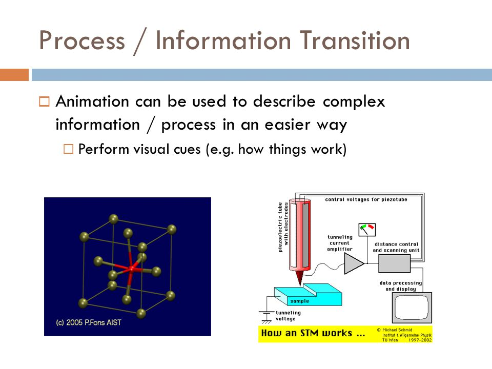 Process / Information Transition