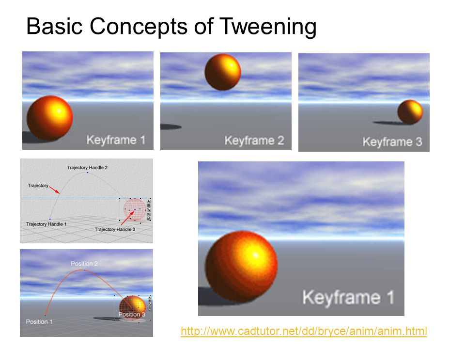 Basic Concepts of Tweening
