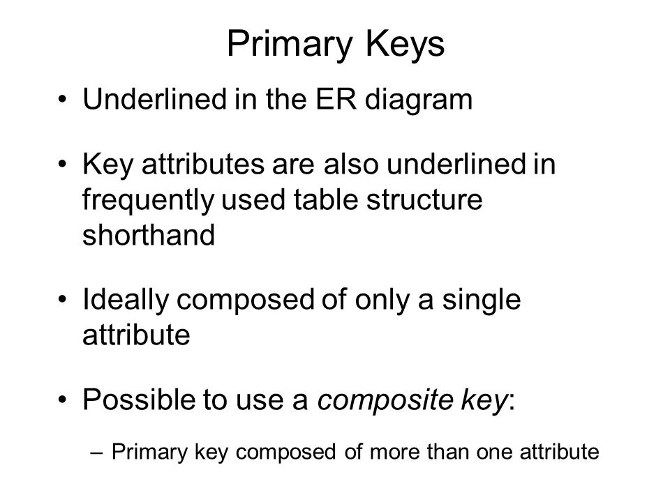 Primary Keys Underlined in the ER diagram