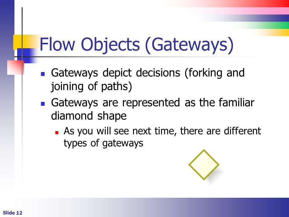 Flow Objects (Gateways)