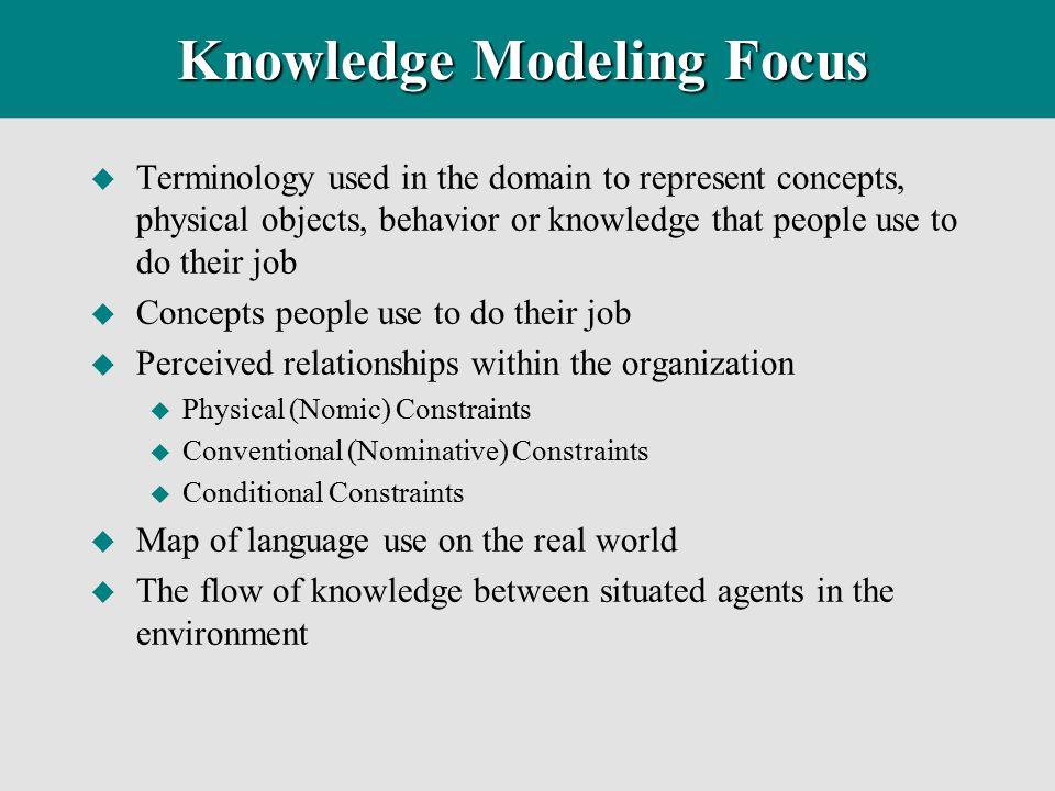 Knowledge Modeling Focus