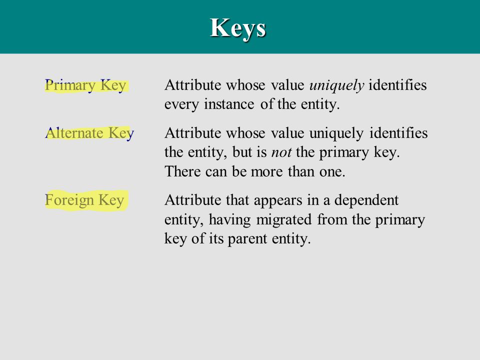 Keys Primary Key Attribute whose value uniquely identifies every instance of the entity.
