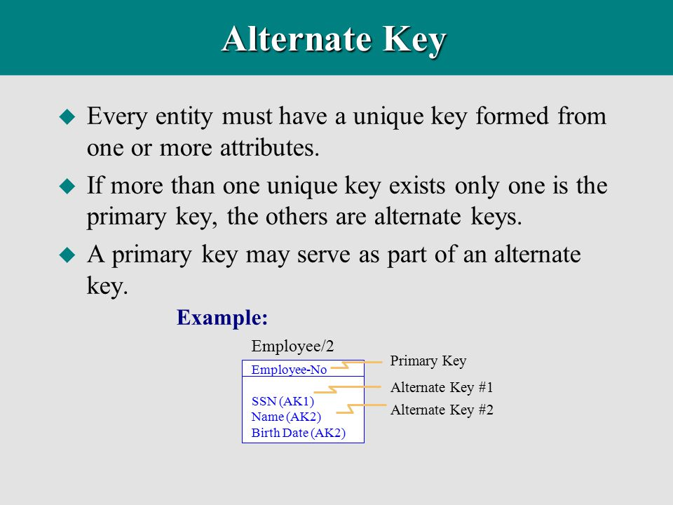 Alternate Key Every entity must have a unique key formed from one or more attributes.