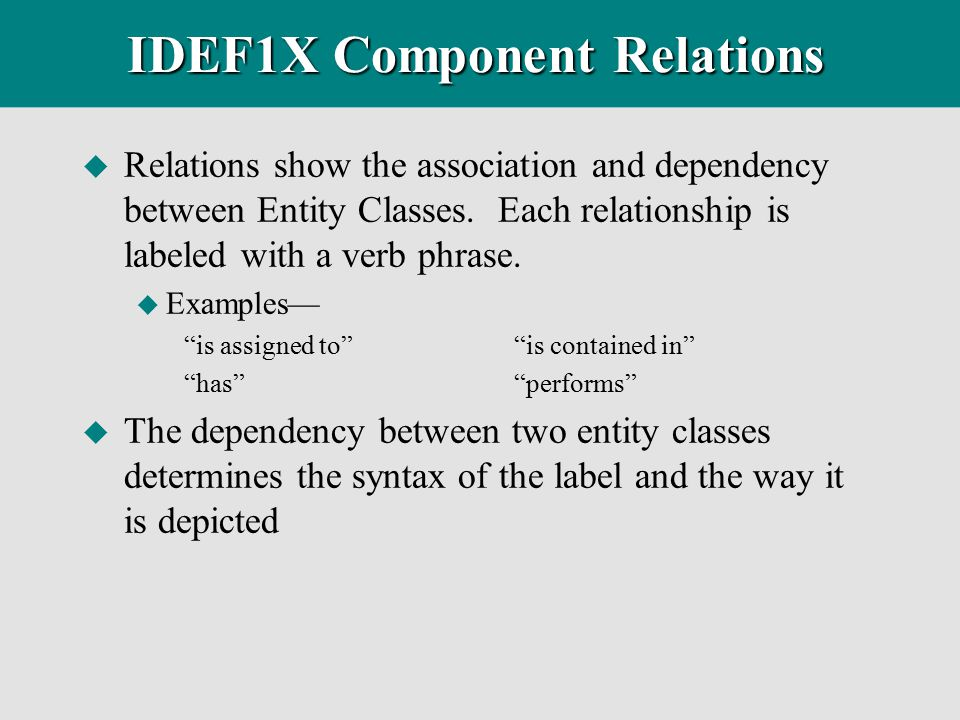 IDEF1X Component Relations