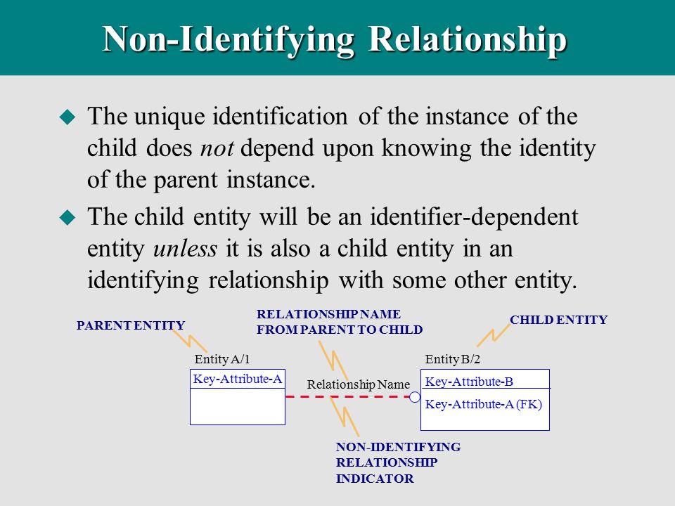 Non-Identifying Relationship