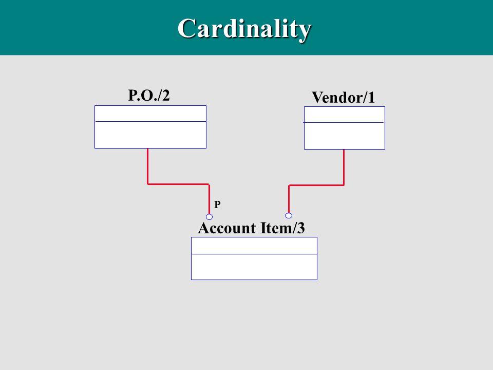 Cardinality P.O./2 Vendor/1 Account Item/3 P