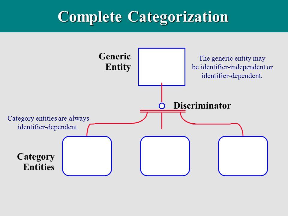 Complete Categorization
