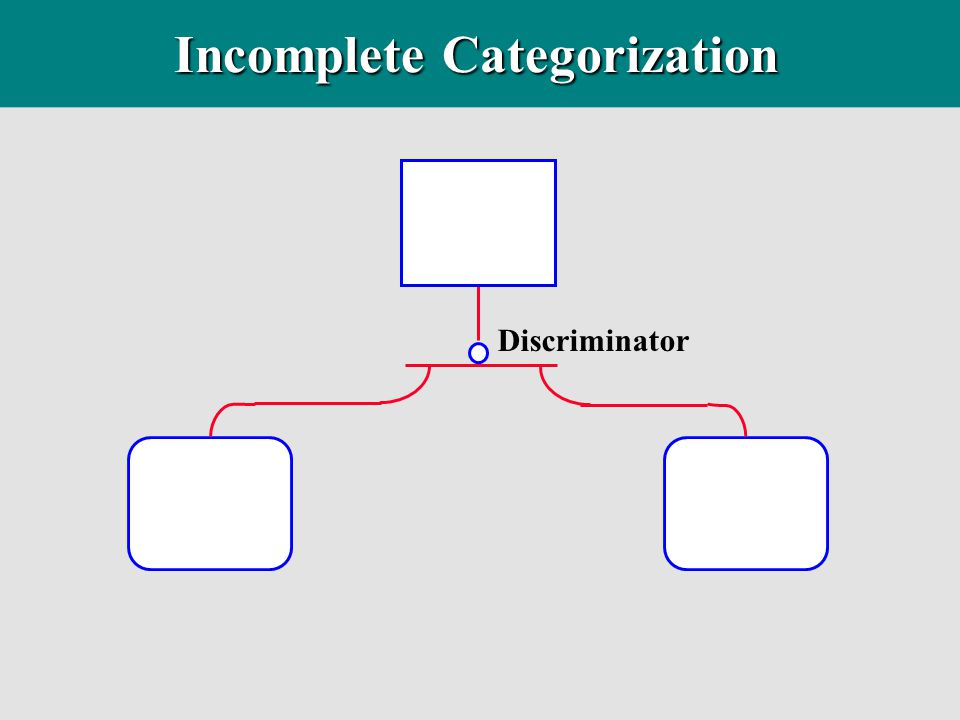 Incomplete Categorization