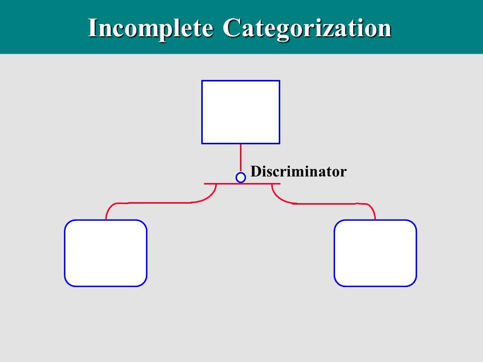 Incomplete Categorization
