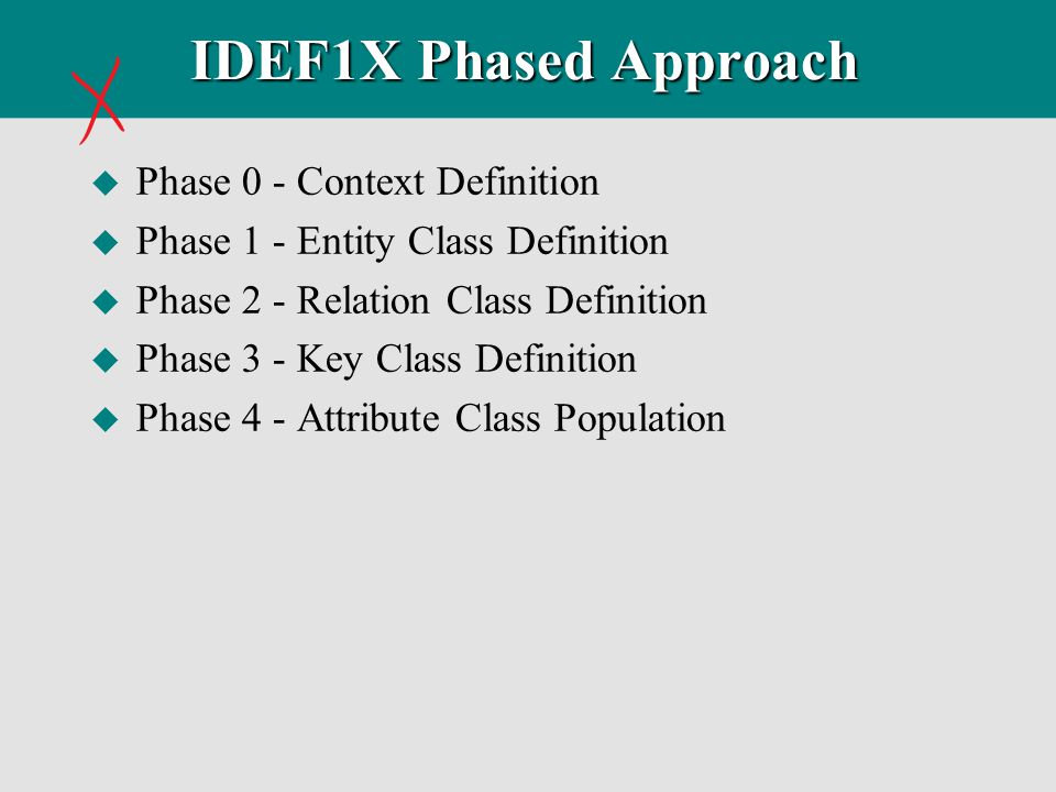 IDEF1X Phased Approach Phase 0 - Context Definition