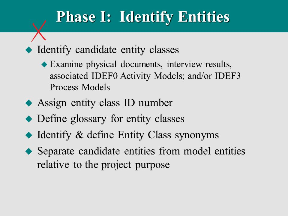 Phase I: Identify Entities