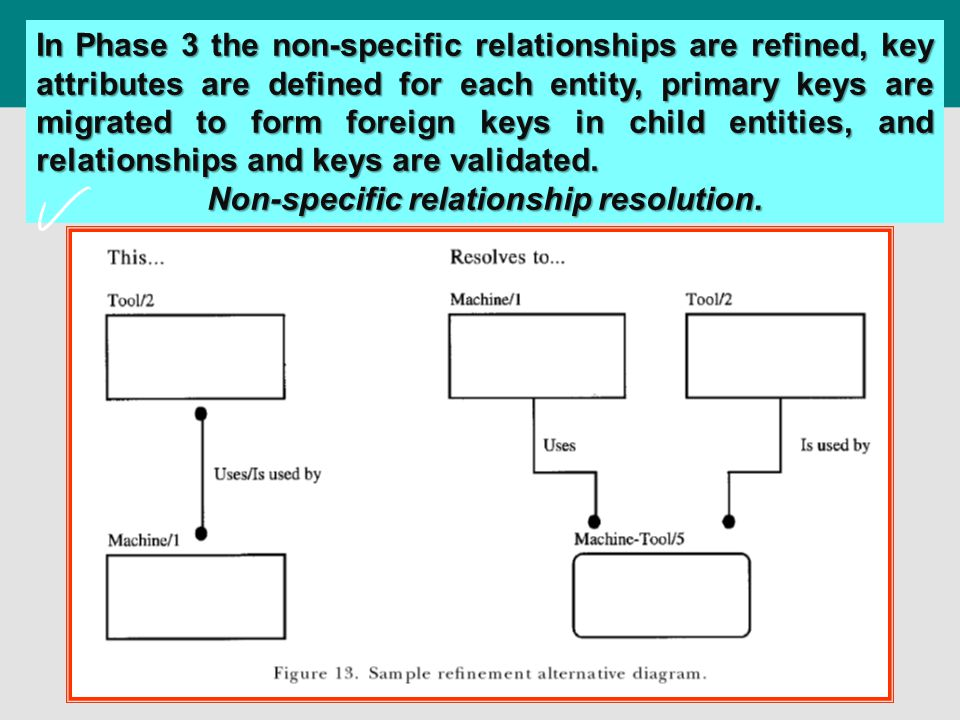 Non-specific relationship resolution.