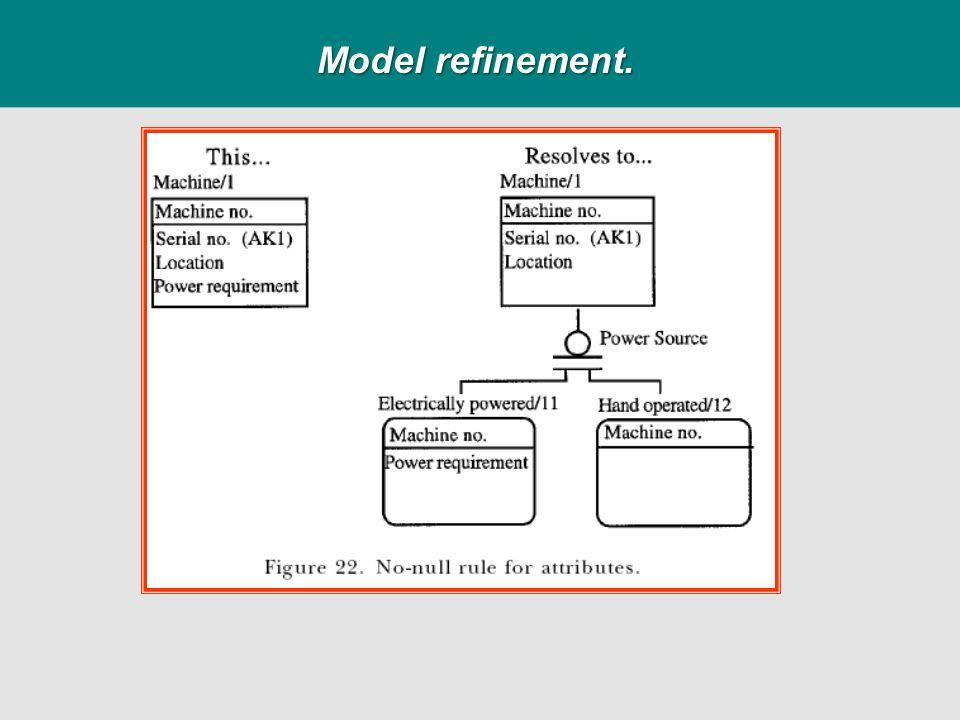 Model refinement.