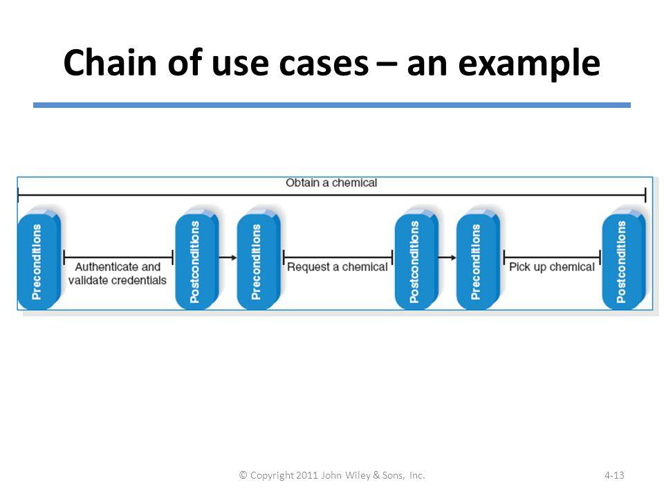 Alternative Use Case Formats