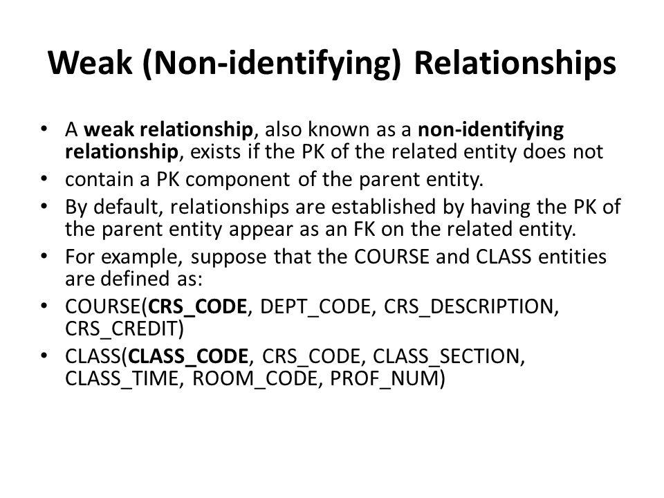 Weak (Non-identifying) Relationships