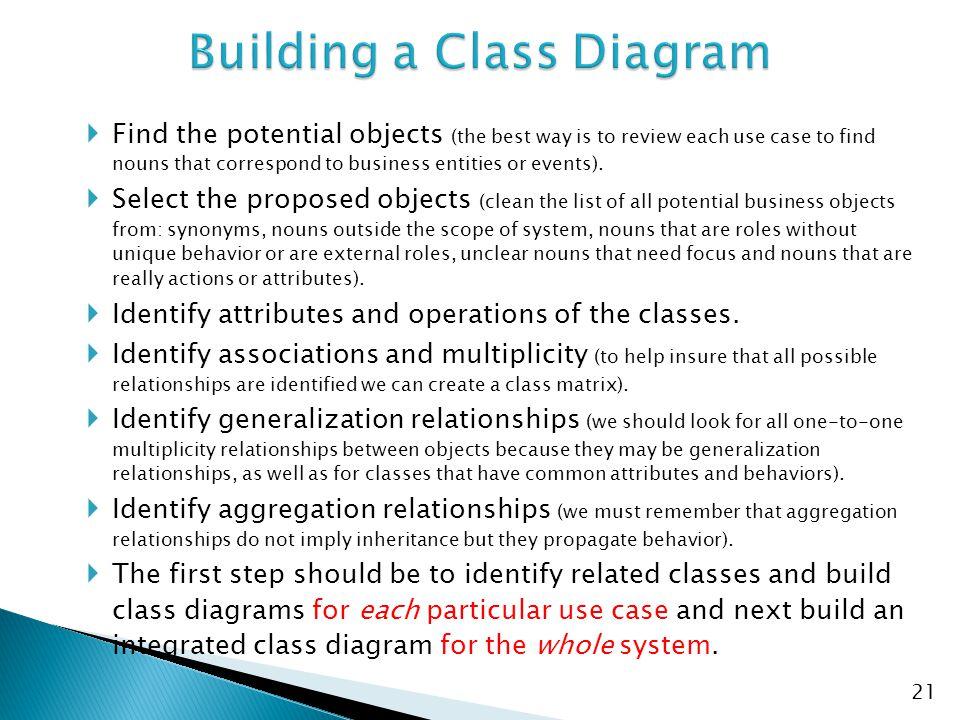 Building a Class Diagram