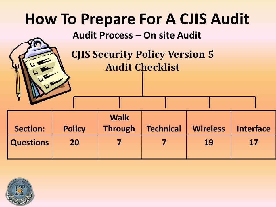 How To Prepare For A CJIS Audit