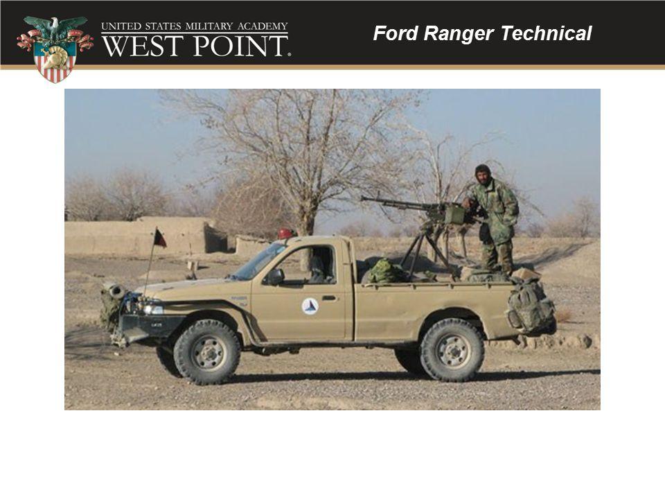 Ford Ranger Technical