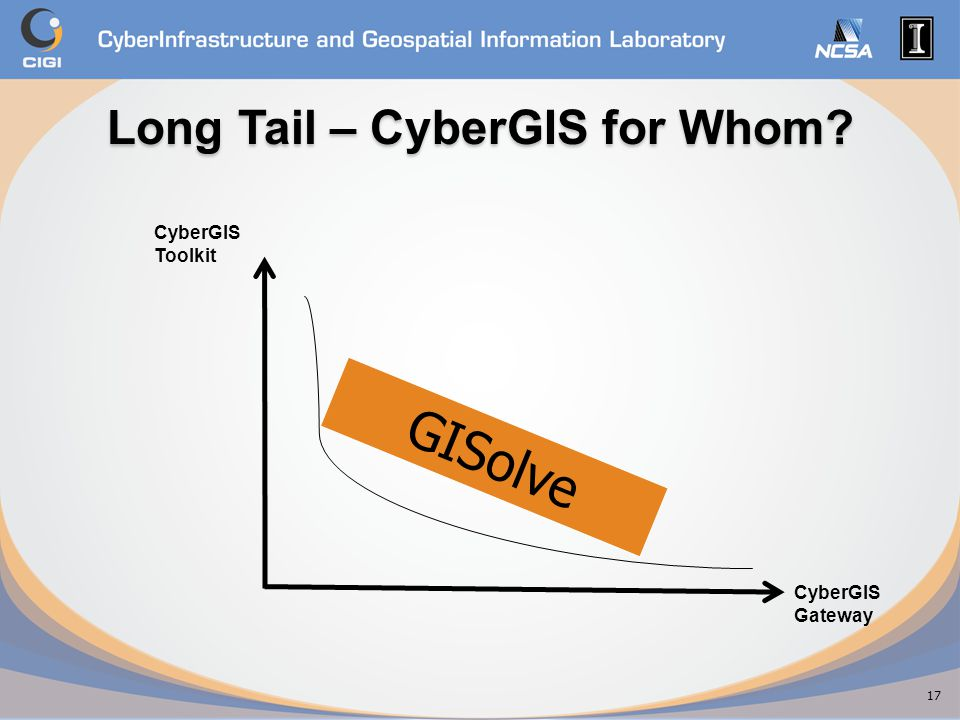 Long Tail – CyberGIS for Whom