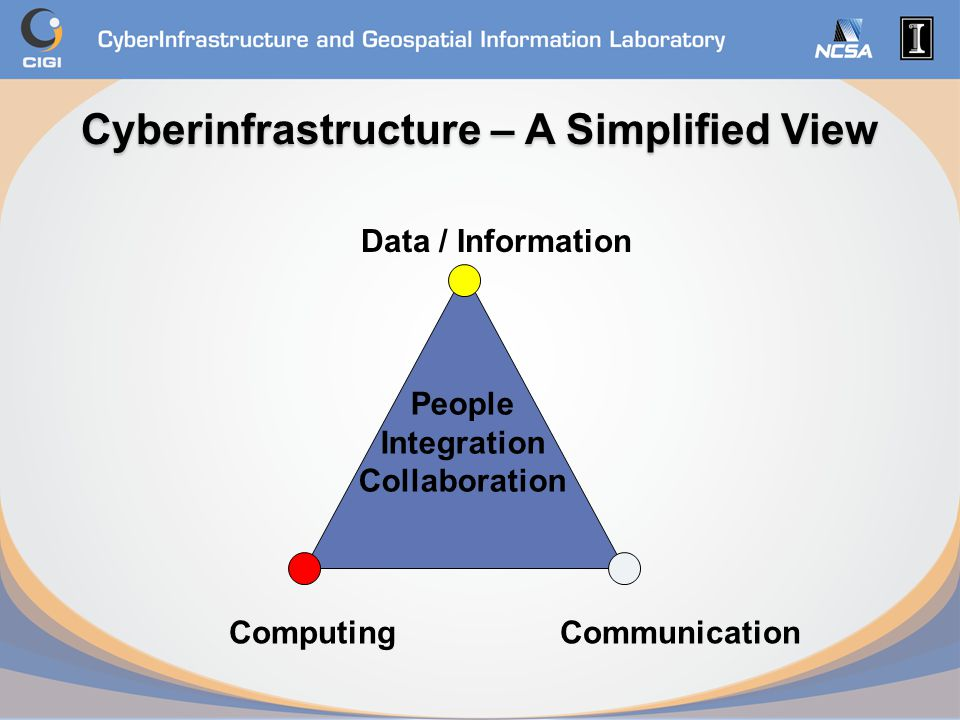 Cyberinfrastructure – A Simplified View