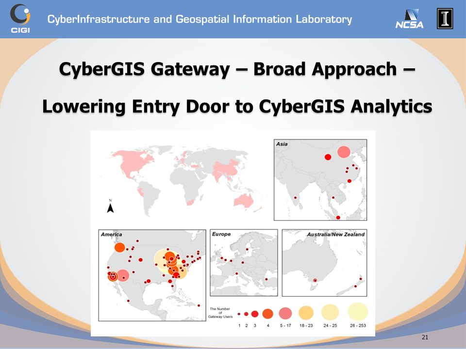 CyberGIS Gateway – Broad Approach – Lowering Entry Door to CyberGIS Analytics