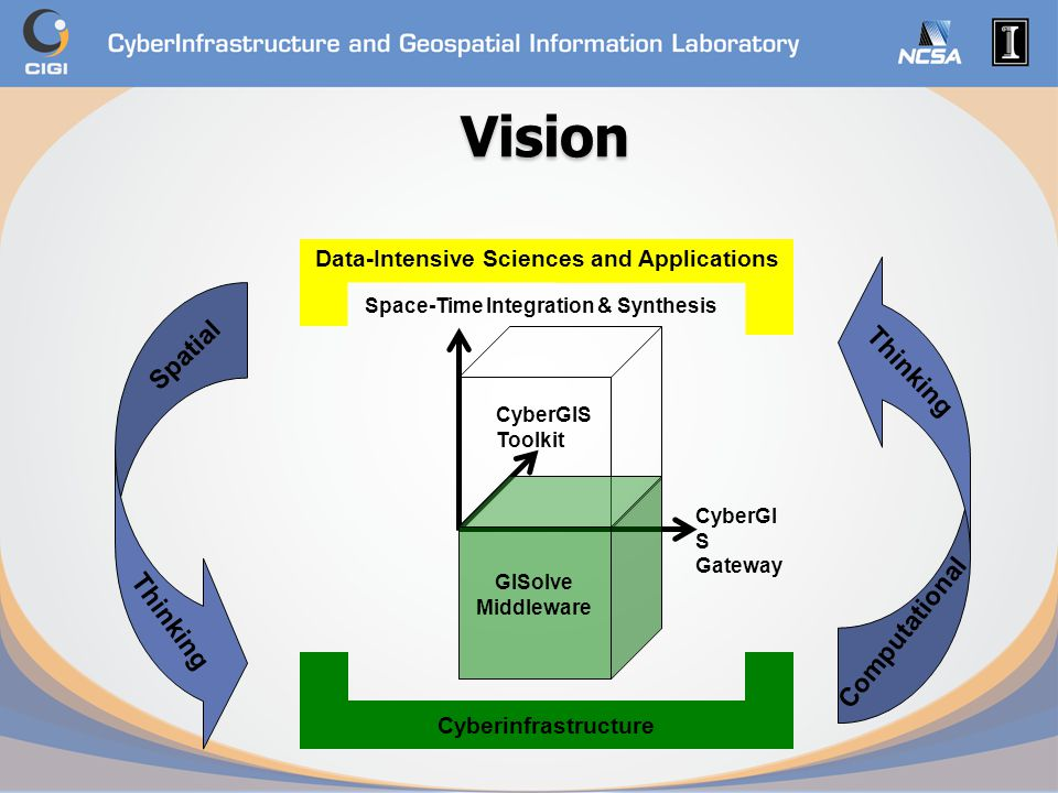 Data-Intensive Sciences and Applications