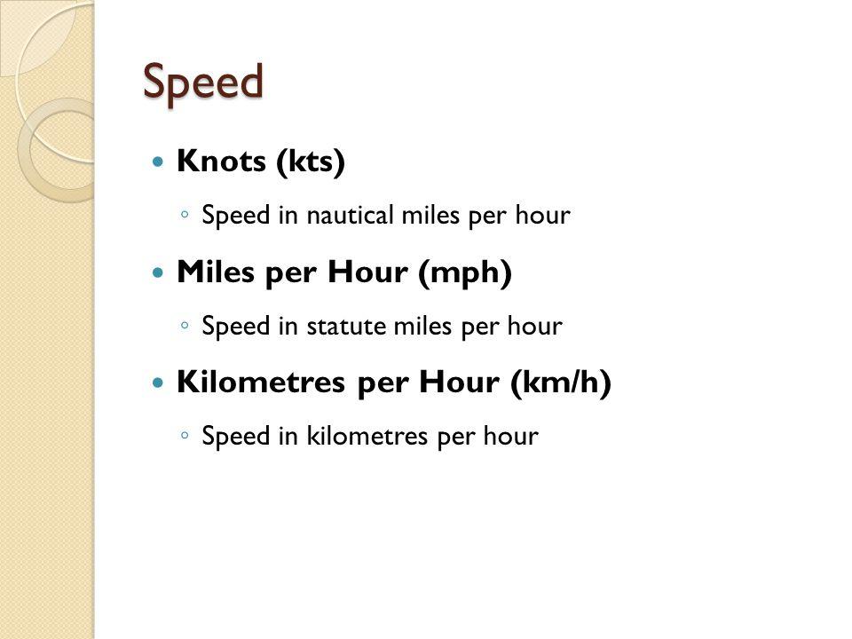 Speed Knots (kts) Miles per Hour (mph) Kilometres per Hour (km/h)