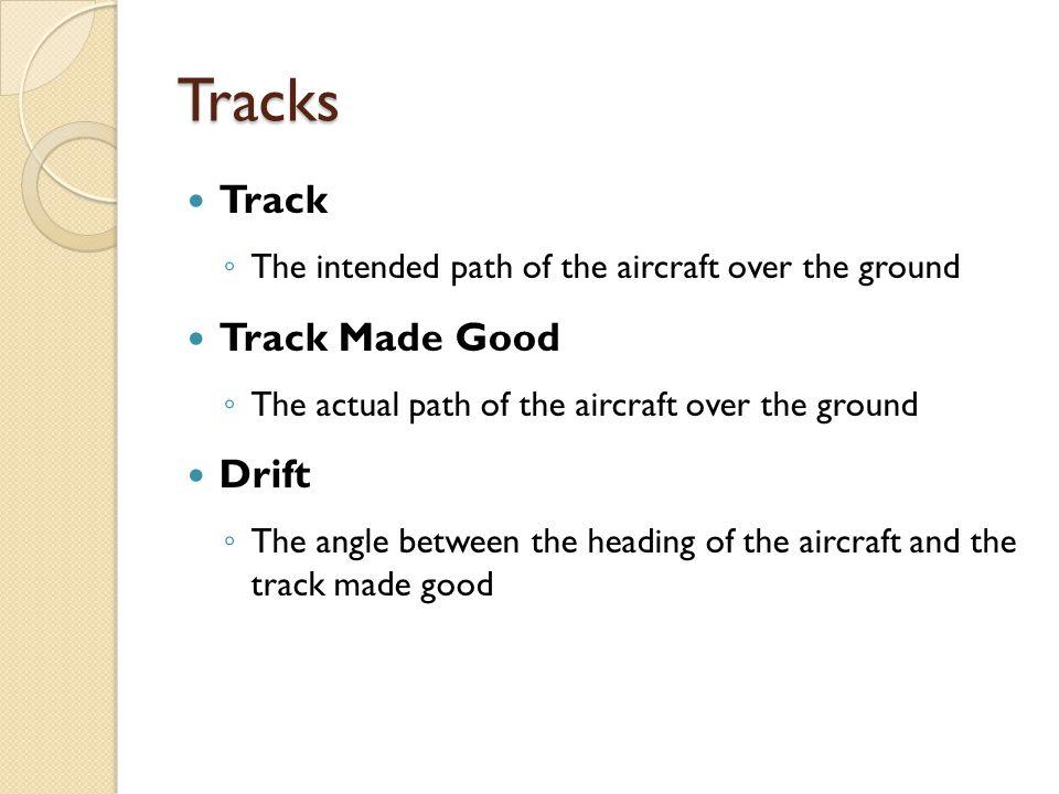 Tracks Track Track Made Good Drift