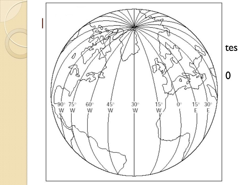 Meridians of Longitude