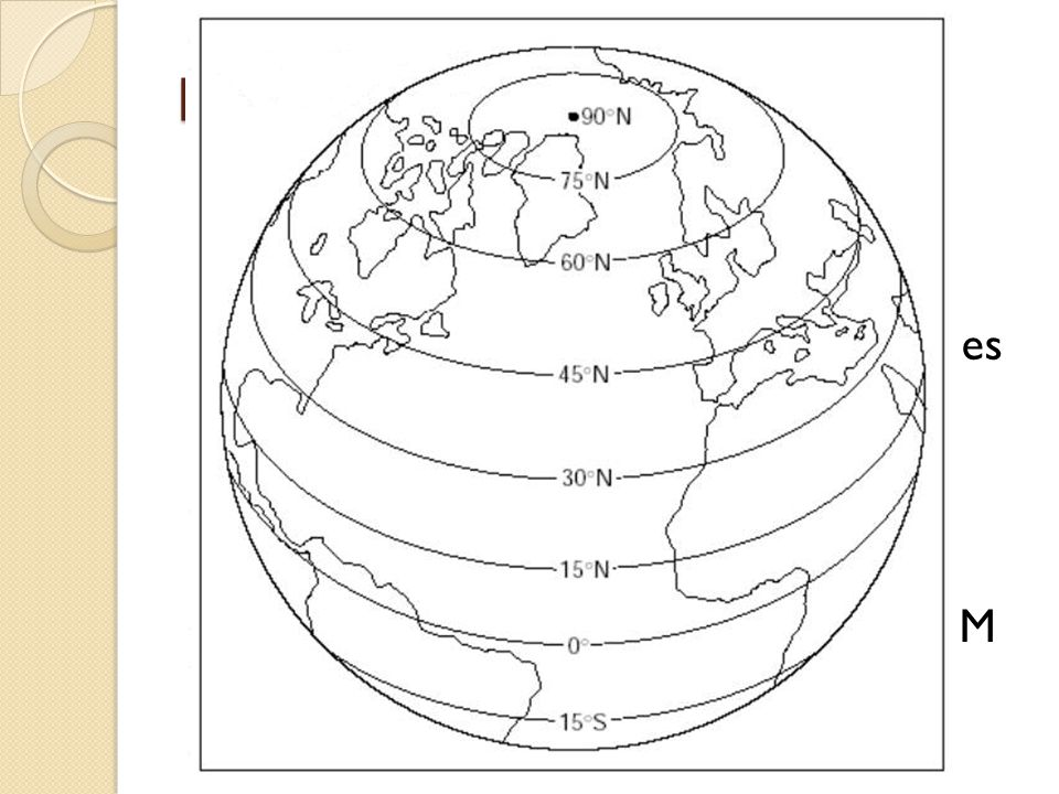 Parallels of Latitude Circles on the earth's surface which lie parallel to the equator.