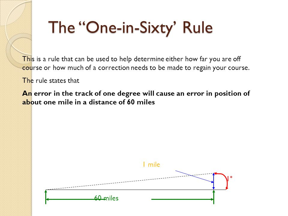 The One-in-Sixty' Rule