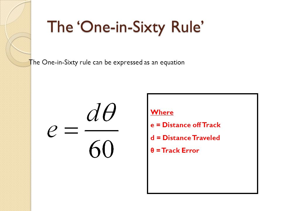 The 'One-in-Sixty Rule'
