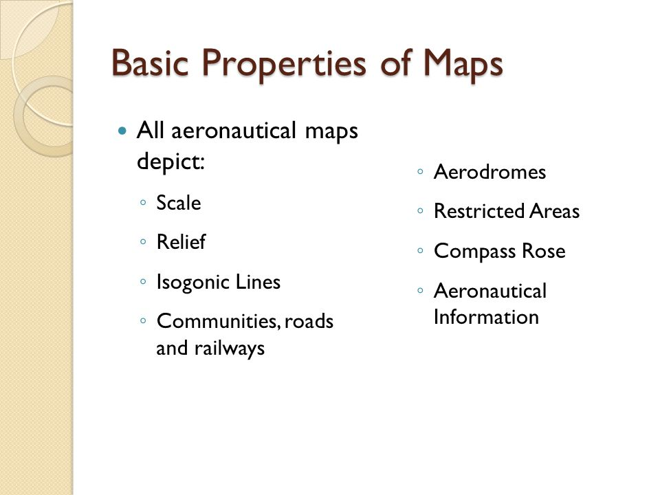 Basic Properties of Maps