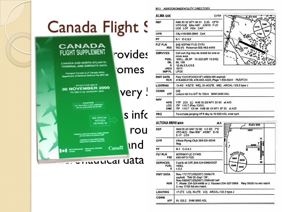 Canada Flight Supplement