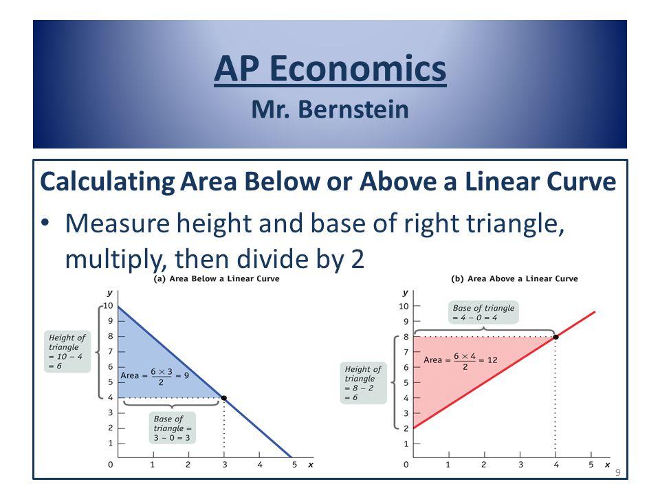 AP Economics Mr. Bernstein