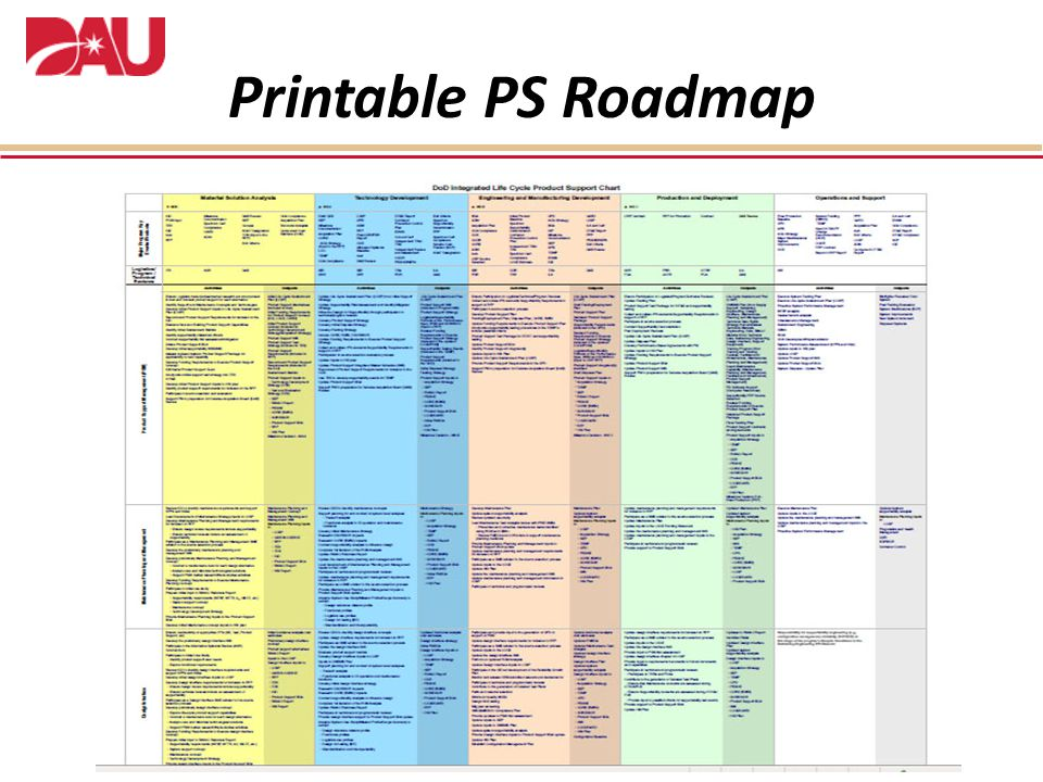 Printable PS Roadmap Include slide with original wording