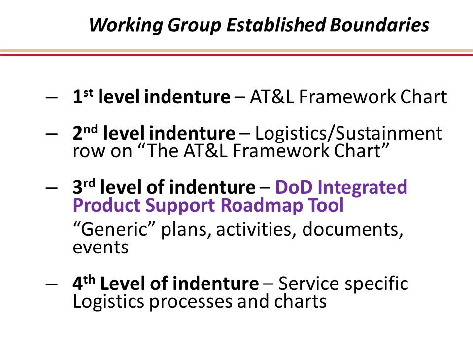 Working Group Established Boundaries