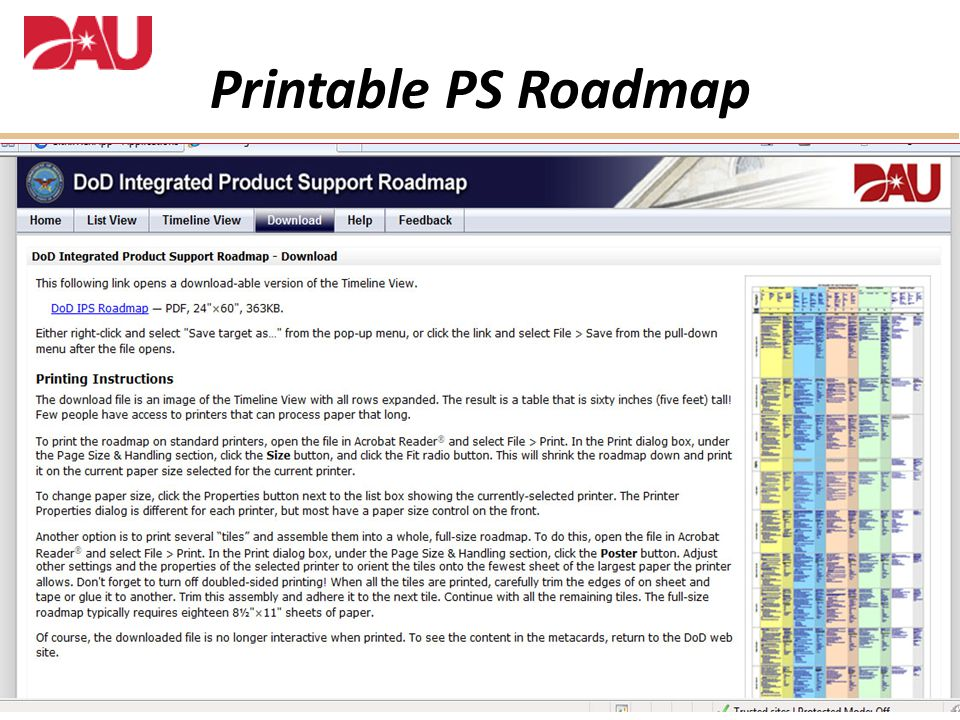 Printable PS Roadmap Shot of Printable chart