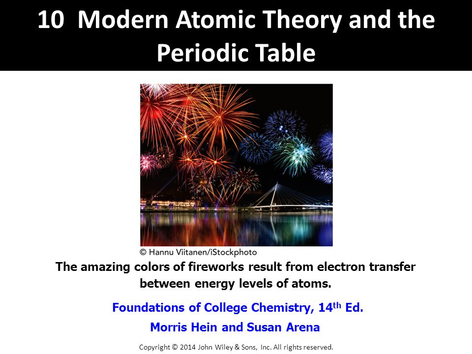 10 Modern Atomic Theory and the Periodic Table
