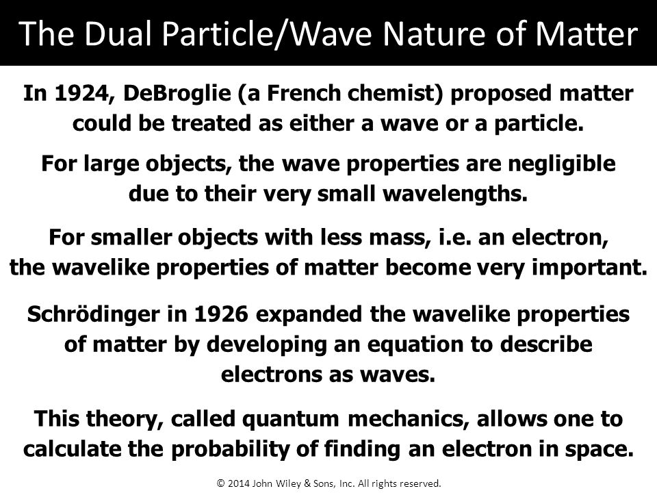 The Dual Particle/Wave Nature of Matter