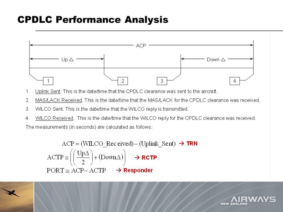 CPDLC Performance Analysis