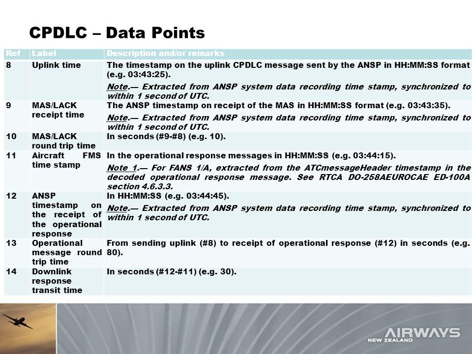CPDLC – Data Points Ref Label Description and/or remarks 8 Uplink time