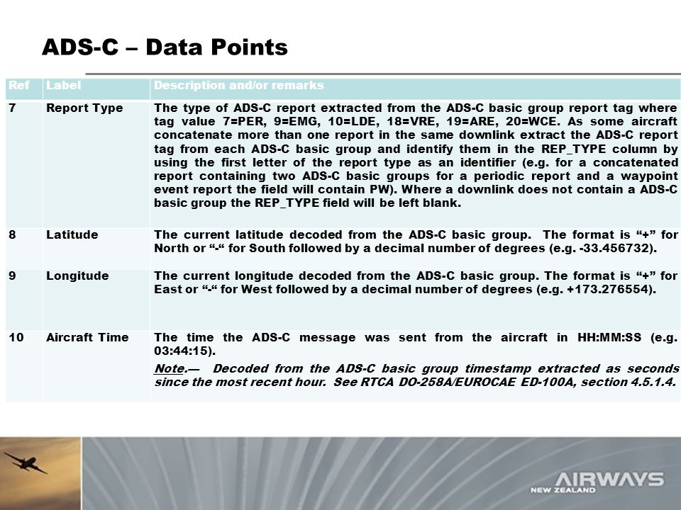 ADS-C – Data Points Ref Label Description and/or remarks 7 Report Type