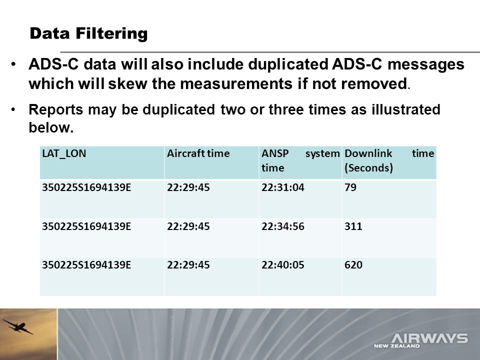 Data Filtering ADS-C data will also include duplicated ADS-C messages which will skew the measurements if not removed.