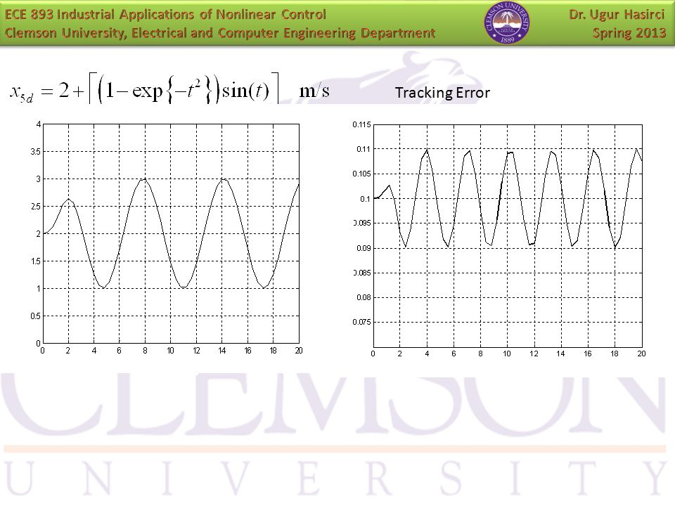 ECE 893 Industrial Applications of Nonlinear Control Dr