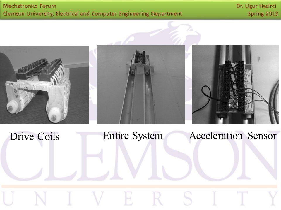 Drive Coils Entire System Acceleration Sensor