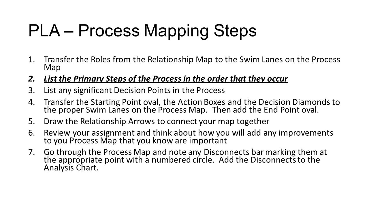 PLA – Process Mapping Steps