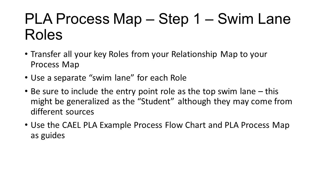 PLA Process Map – Step 1 – Swim Lane Roles