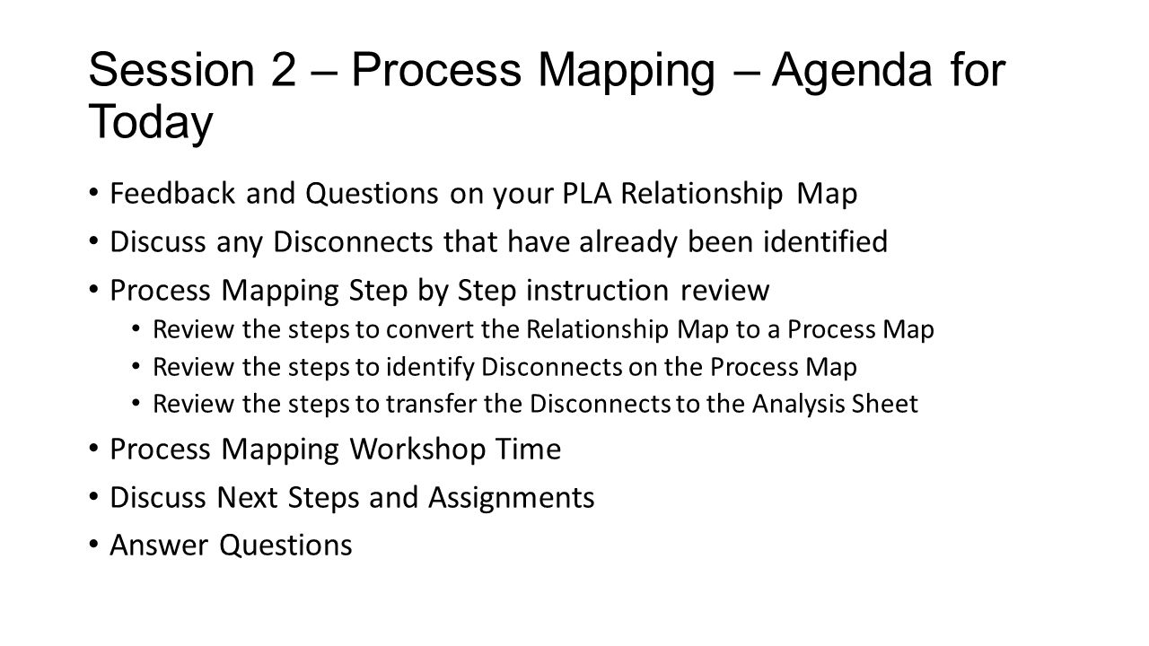 Session 2 – Process Mapping – Agenda for Today