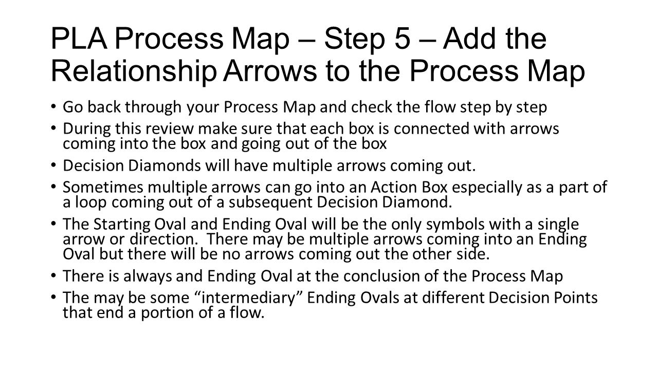 PLA Process Map – Step 5 – Add the Relationship Arrows to the Process Map